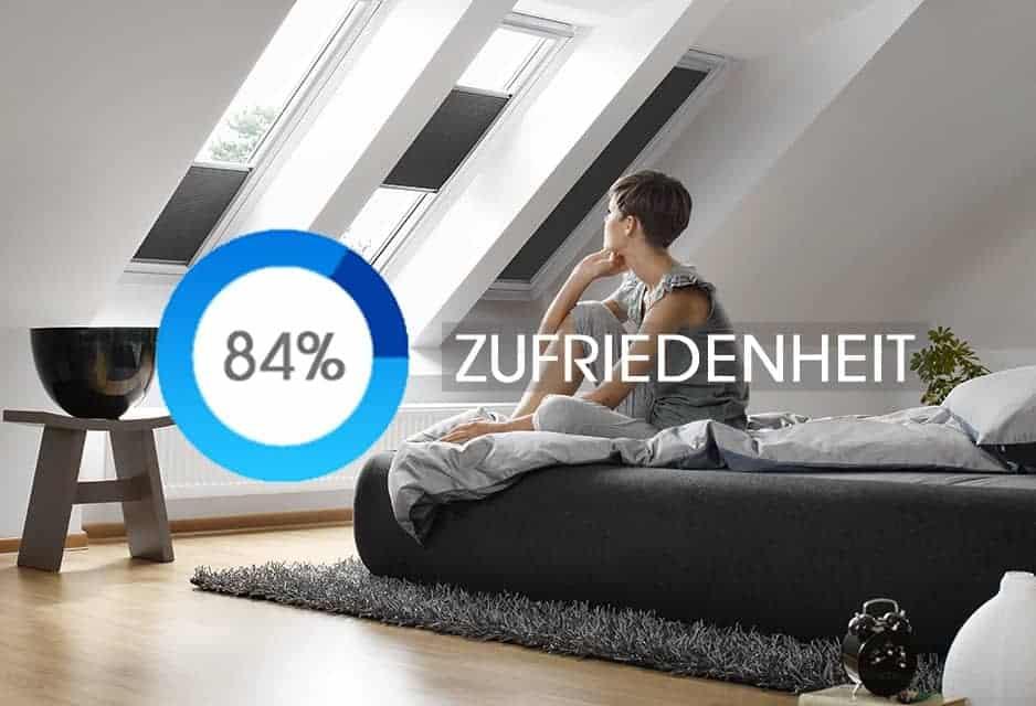 Onlineumfrage ergibt: 84% der Befragten sind mit Shopleistung sehr zufrieden