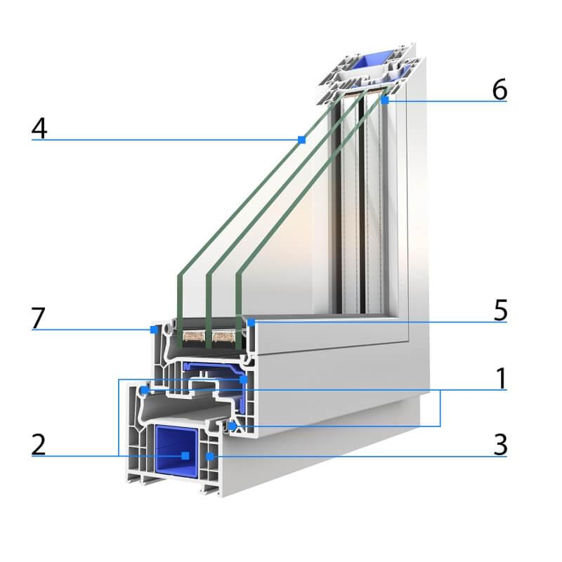 Kunststoff Veka Fenster Rieper Premium Grande Classic Online